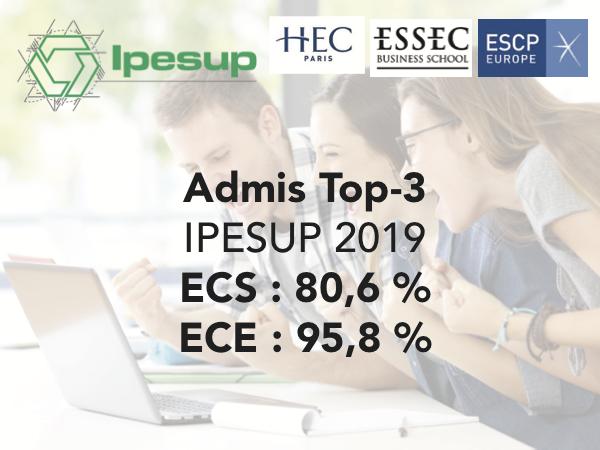 Excellents résultats d'admission 2019 en Prépa HEC