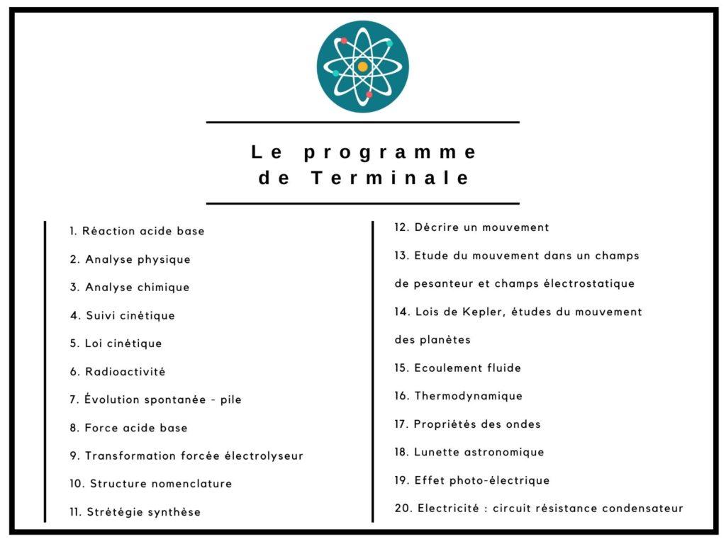 le programme de Terminale en Physique-chimie