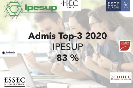 Excellents résultats d'admission 2020 en Prépa HEC